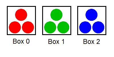 TopCoder SRM 568 BallsSeparating