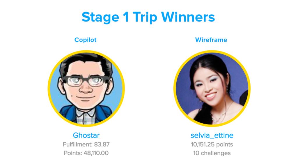 stage-1-winners-trip