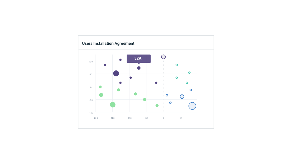 Data Visualization Guide for UI/UX Designers - Topcoder